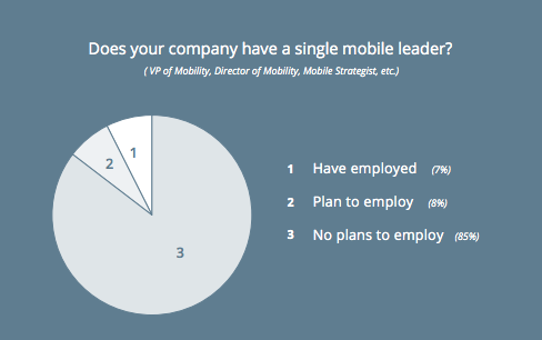 mobile ownership